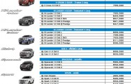 ราคาอย่างเป็นทางการ ISUZU D-Max 1.9 Ddi Blue Power
